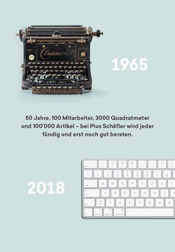 Unternehmensbild Pius Schäfler AG